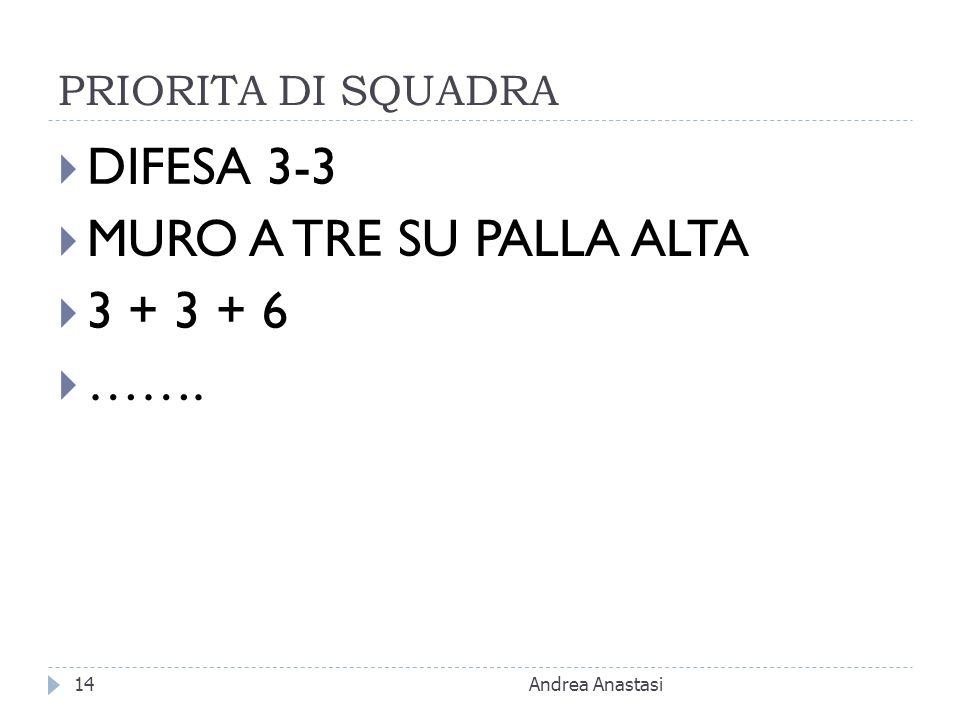 DIFESA 3-3 MURO A TRE SU PALLA ALTA 3 + 3 + 6 ……. PRIORITA DI SQUADRA