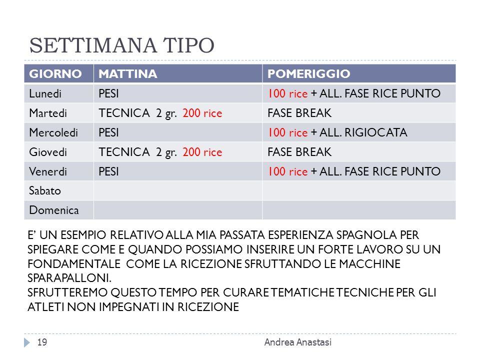 SETTIMANA TIPO GIORNO MATTINA POMERIGGIO Lunedi PESI