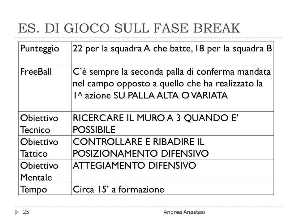 ES. DI GIOCO SULL FASE BREAK