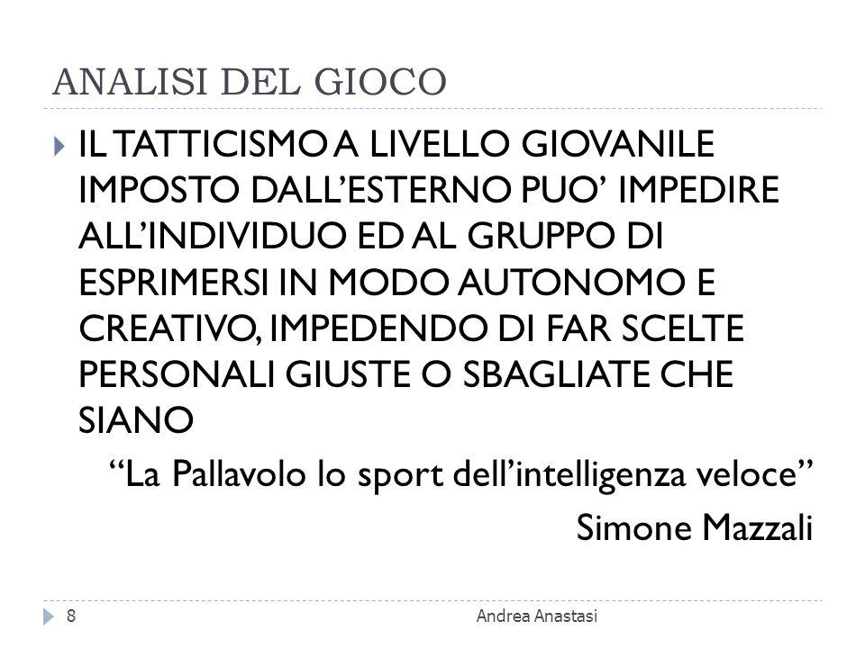 La Pallavolo lo sport dell'intelligenza veloce Simone Mazzali