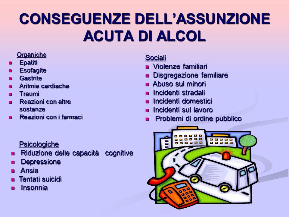 CONSEGUENZE DELL'ASSUNZIONE ACUTA DI ALCOL