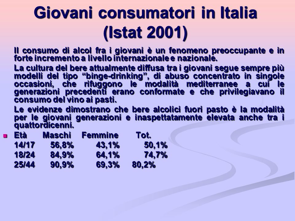 Giovani consumatori in Italia (Istat 2001)