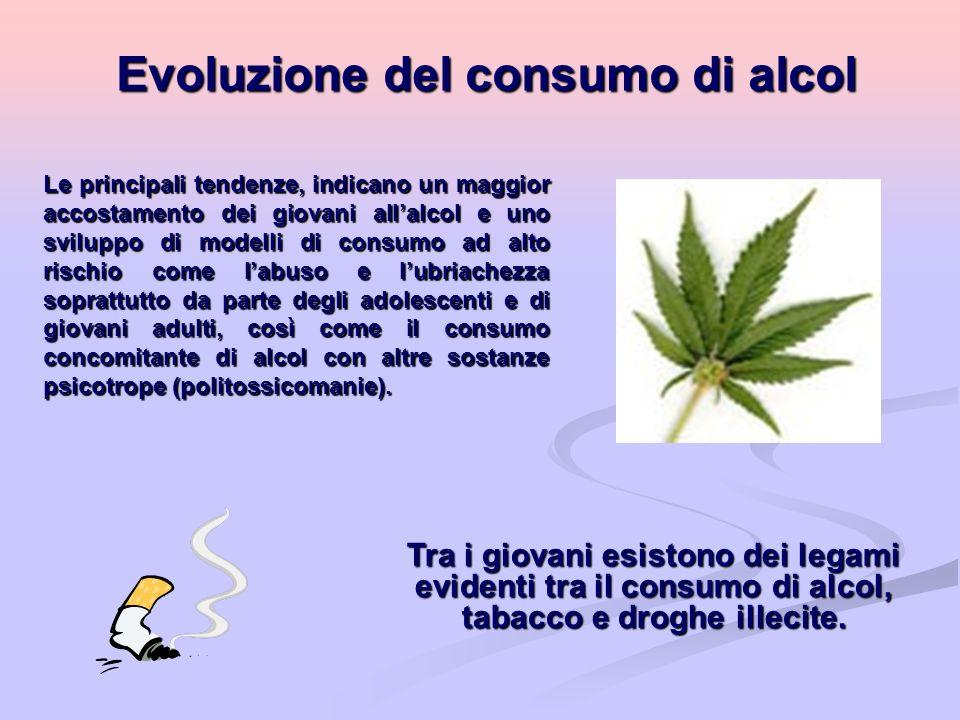 Evoluzione del consumo di alcol