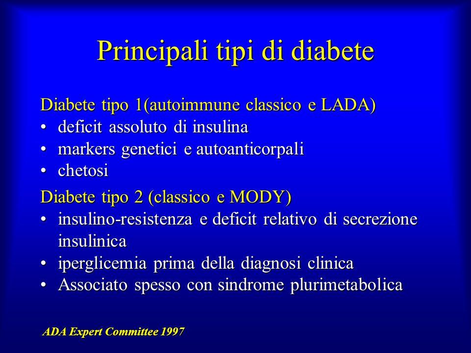 Principali tipi di diabete