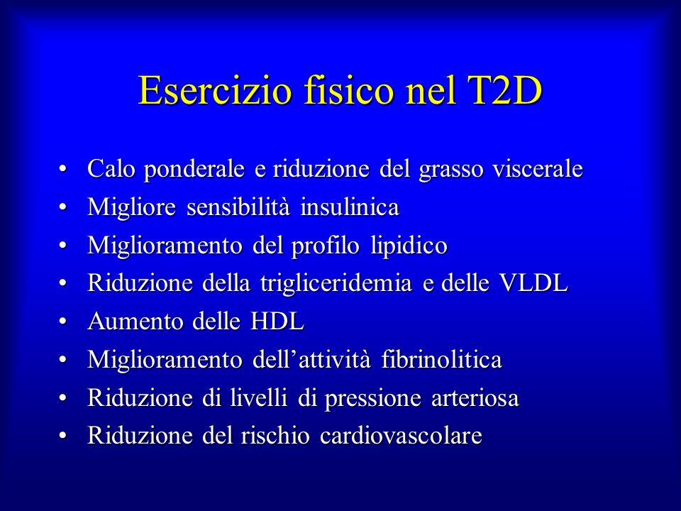 Esercizio fisico nel T2D