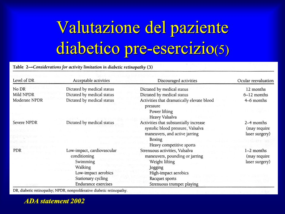 Valutazione del paziente diabetico pre-esercizio(5)