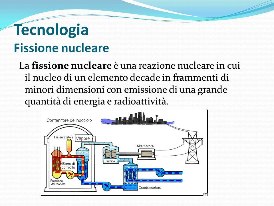 Tecnologia Fissione nucleare