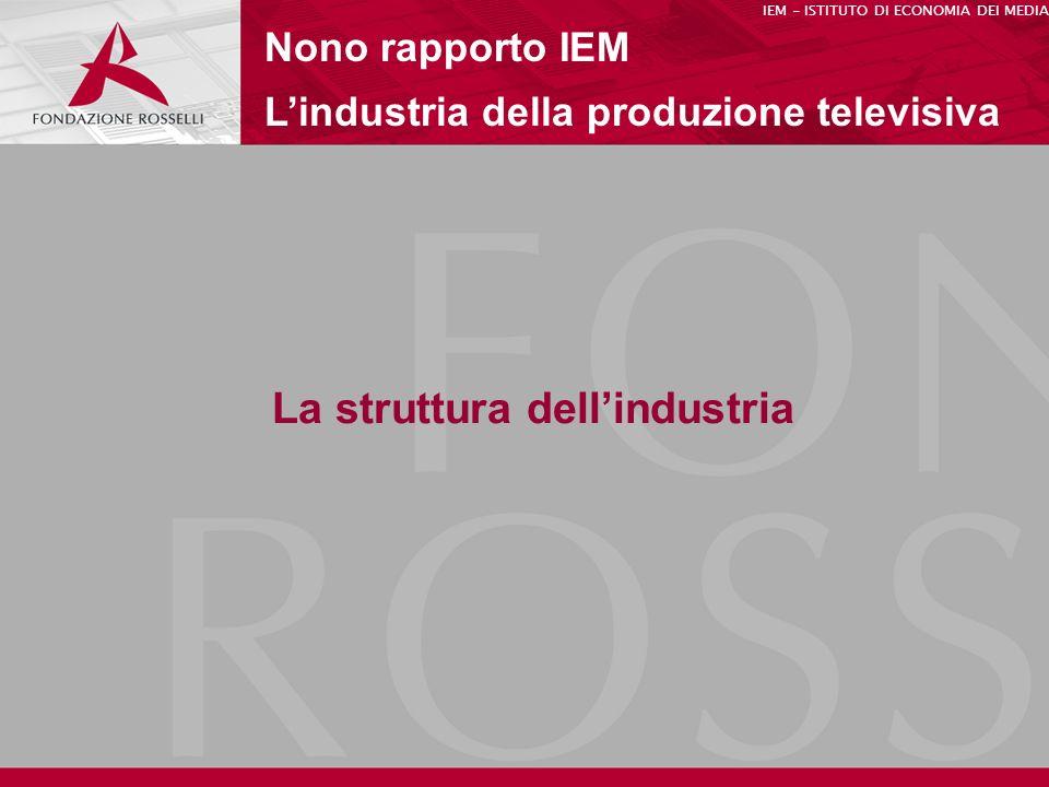 La struttura dell'industria