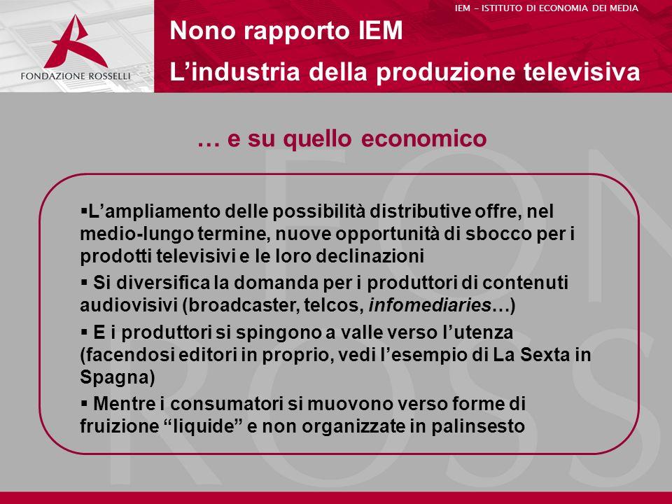 L'industria della produzione televisiva Nono rapporto IEM