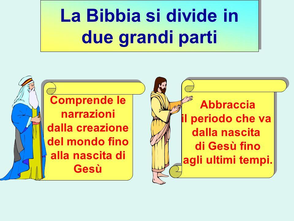 La Bibbia si divide in due grandi parti