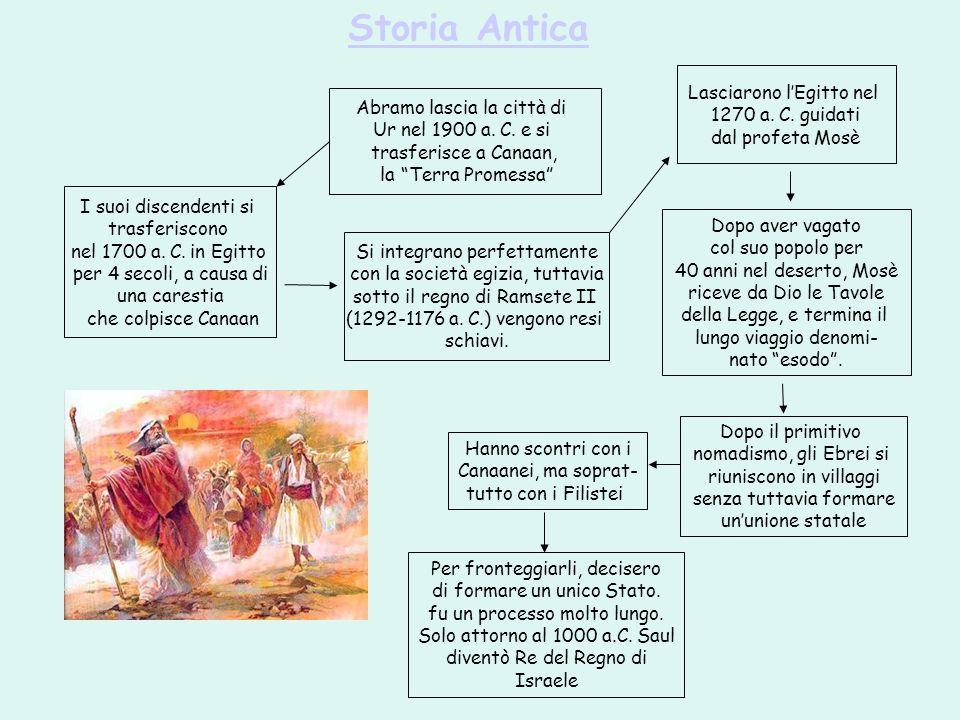 Storia Antica Lasciarono l'Egitto nel 1270 a. C. guidati