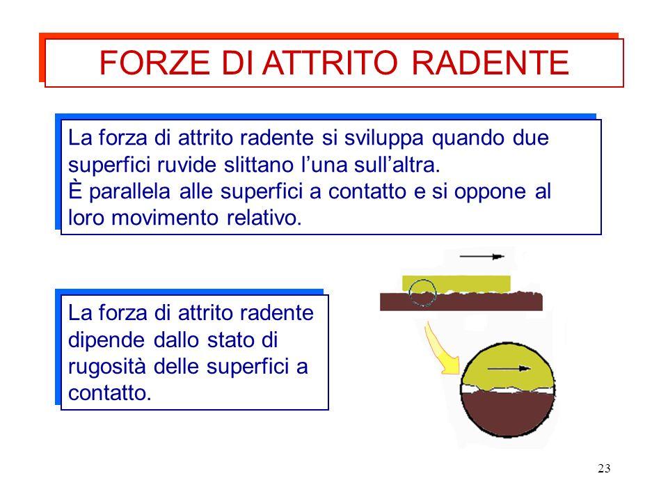 FORZE DI ATTRITO RADENTE