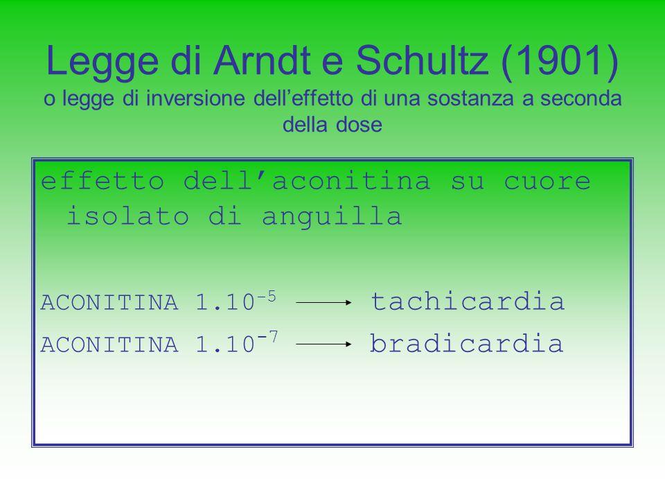 Legge di Arndt e Schultz (1901) o legge di inversione dell'effetto di una sostanza a seconda della dose