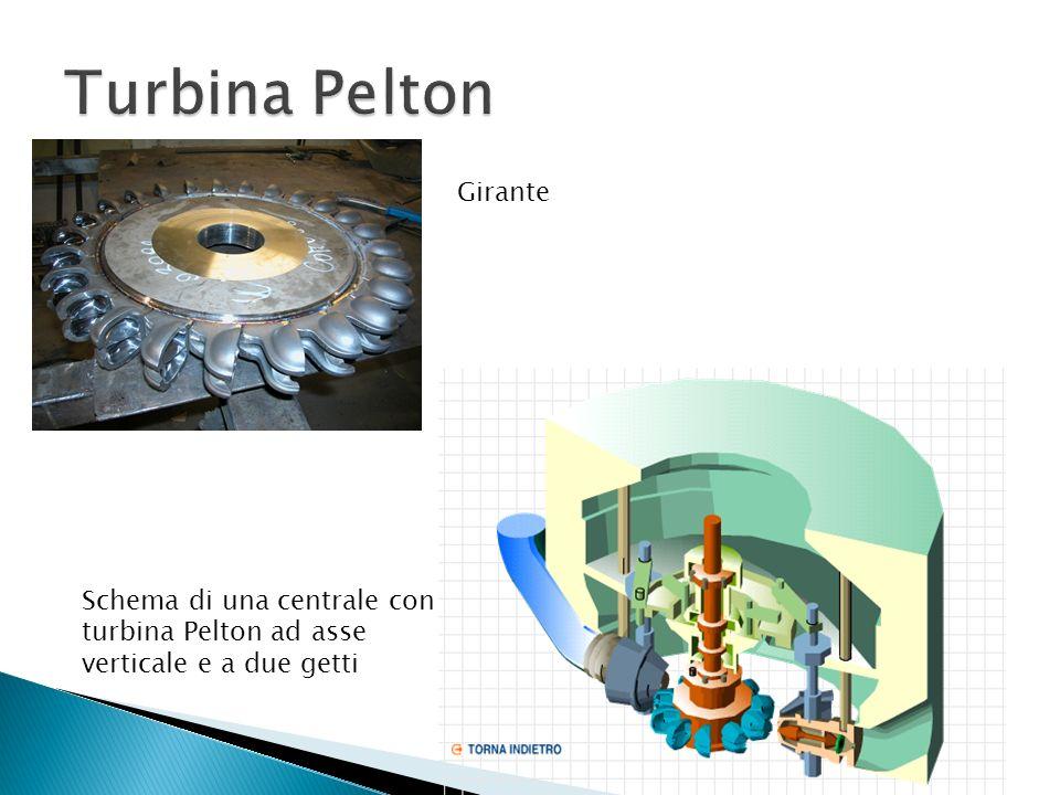 Turbina Pelton Girante