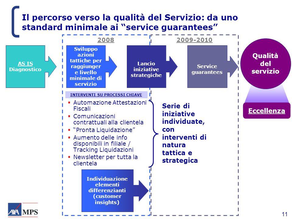 Il percorso verso la qualità del Servizio: da uno standard minimale ai service guarantees