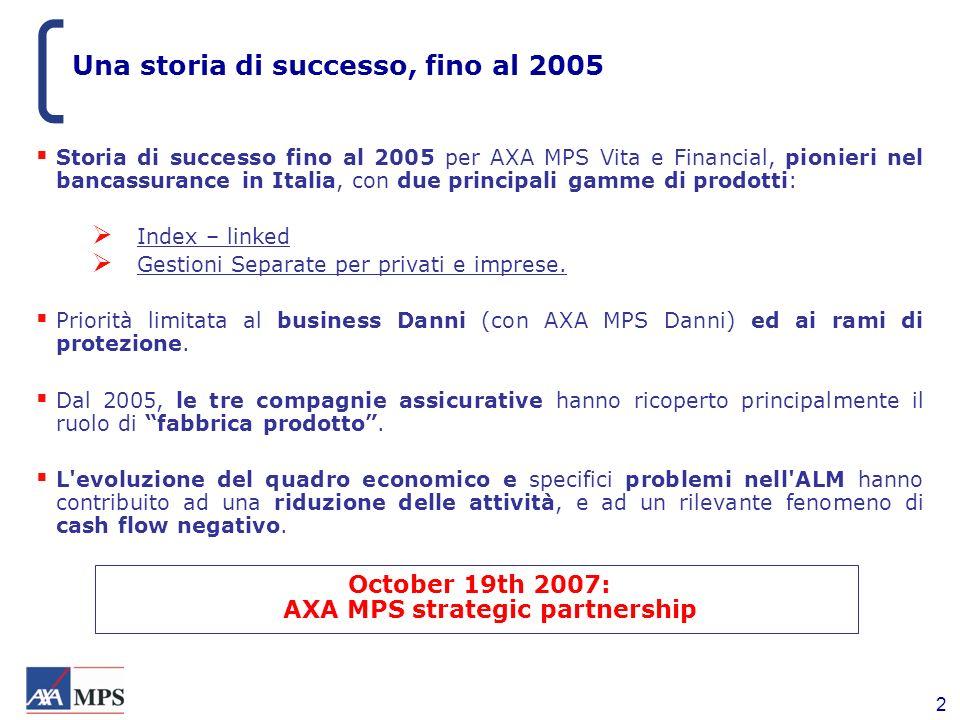 Una storia di successo, fino al 2005