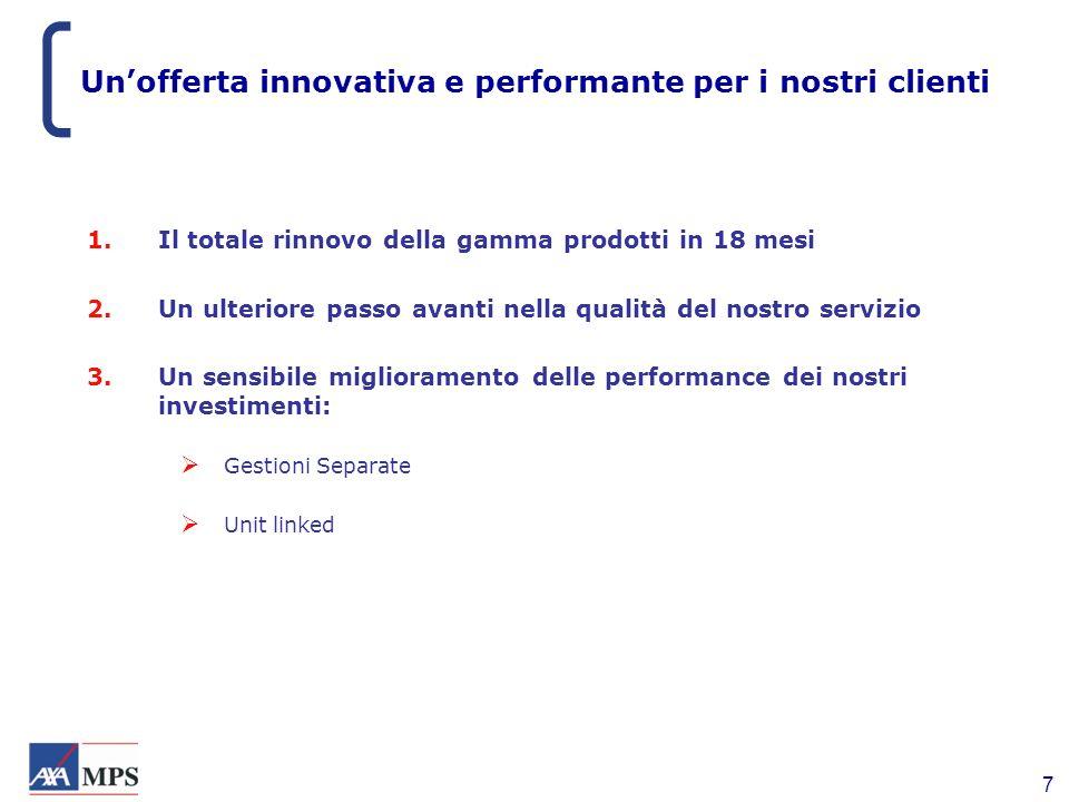 Un'offerta innovativa e performante per i nostri clienti