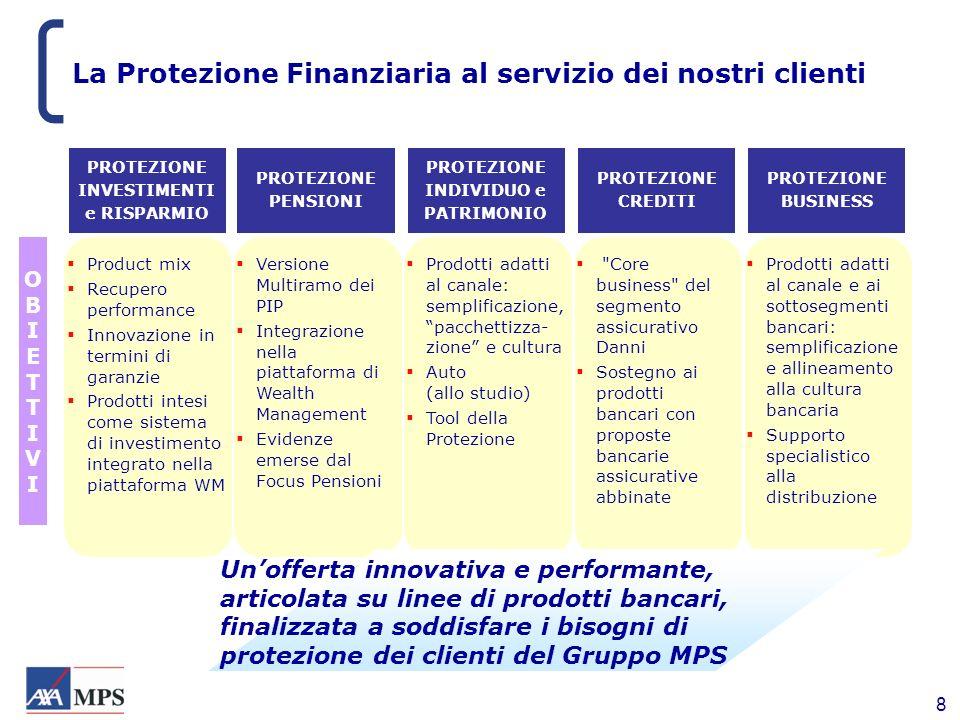 PROTEZIONE INVESTIMENTI e RISPARMIO PROTEZIONE INDIVIDUO e PATRIMONIO