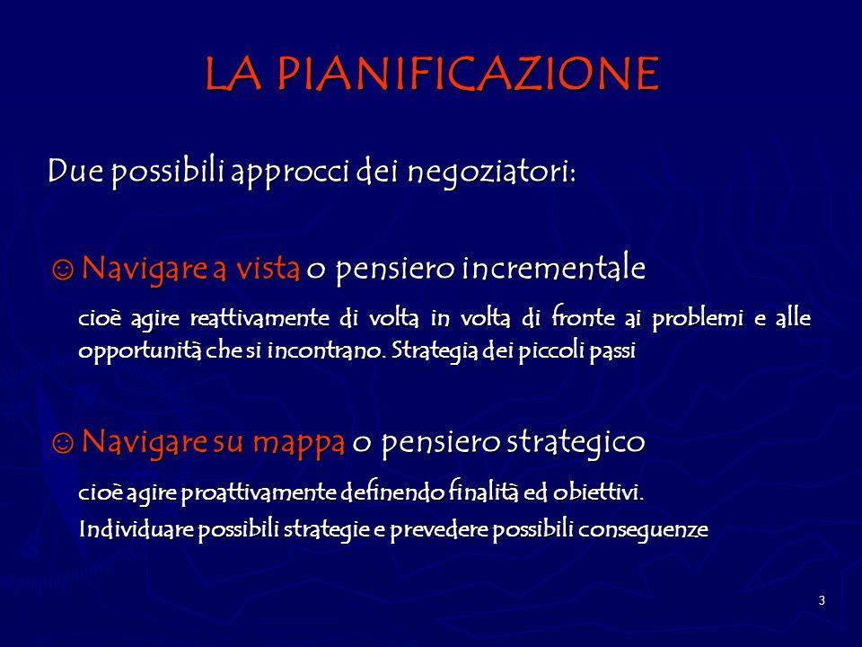 LA PIANIFICAZIONE Due possibili approcci dei negoziatori: