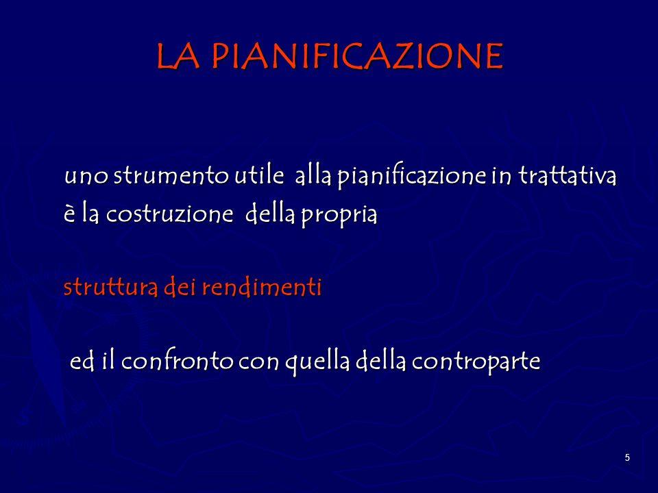LA PIANIFICAZIONE uno strumento utile alla pianificazione in trattativa. è la costruzione della propria.