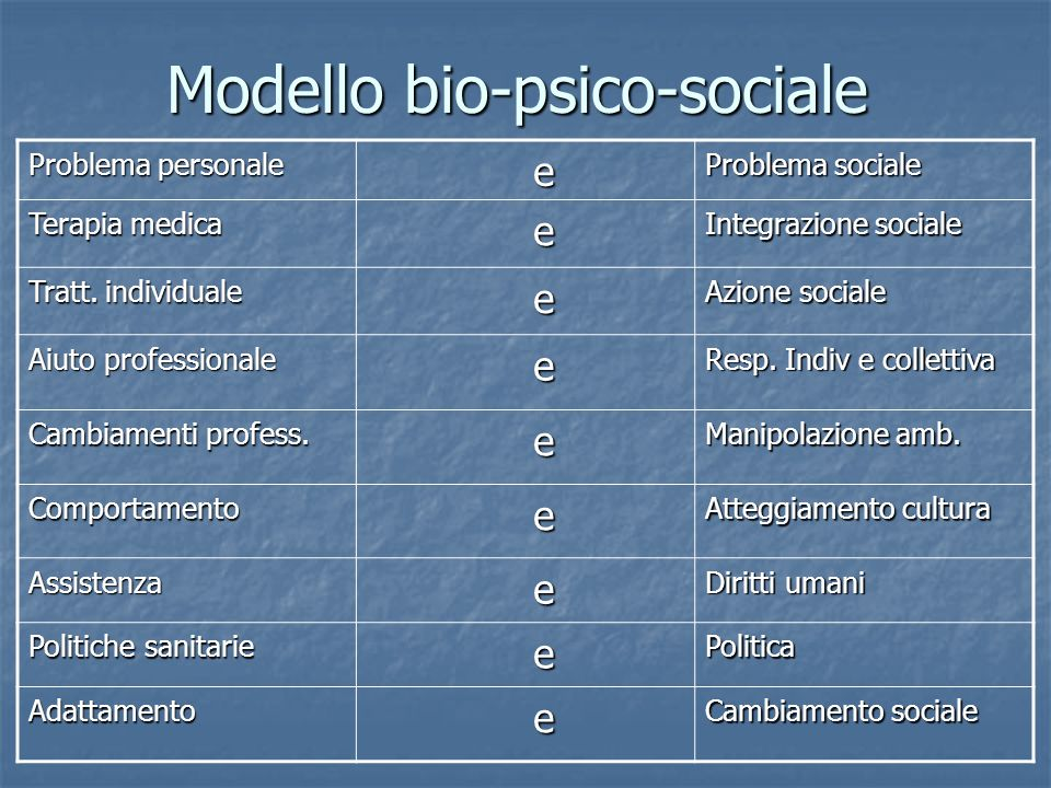 Modello bio-psico-sociale