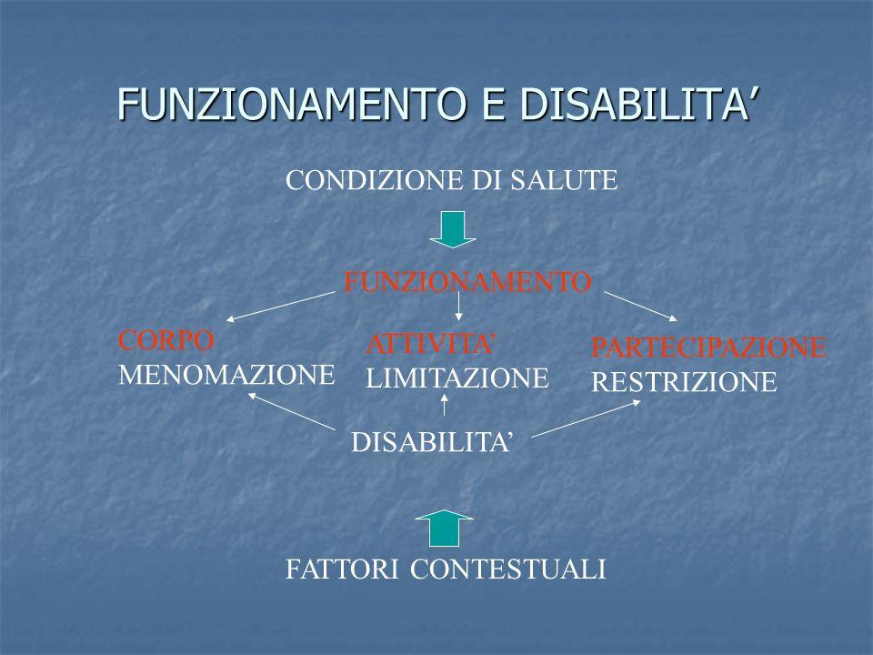 FUNZIONAMENTO E DISABILITA'