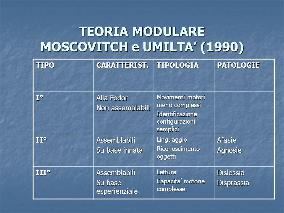 TEORIA MODULARE MOSCOVITCH e UMILTA' (1990)