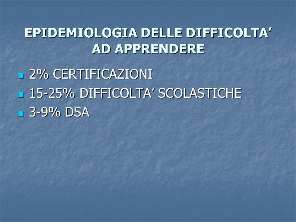 EPIDEMIOLOGIA DELLE DIFFICOLTA' AD APPRENDERE