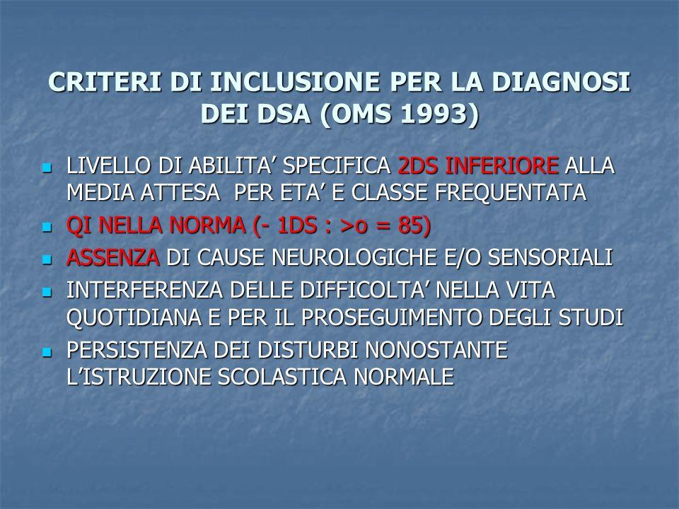 CRITERI DI INCLUSIONE PER LA DIAGNOSI DEI DSA (OMS 1993)