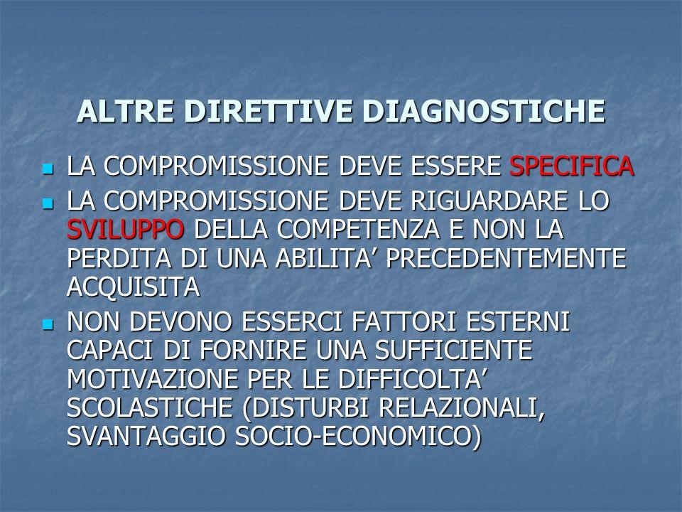 ALTRE DIRETTIVE DIAGNOSTICHE