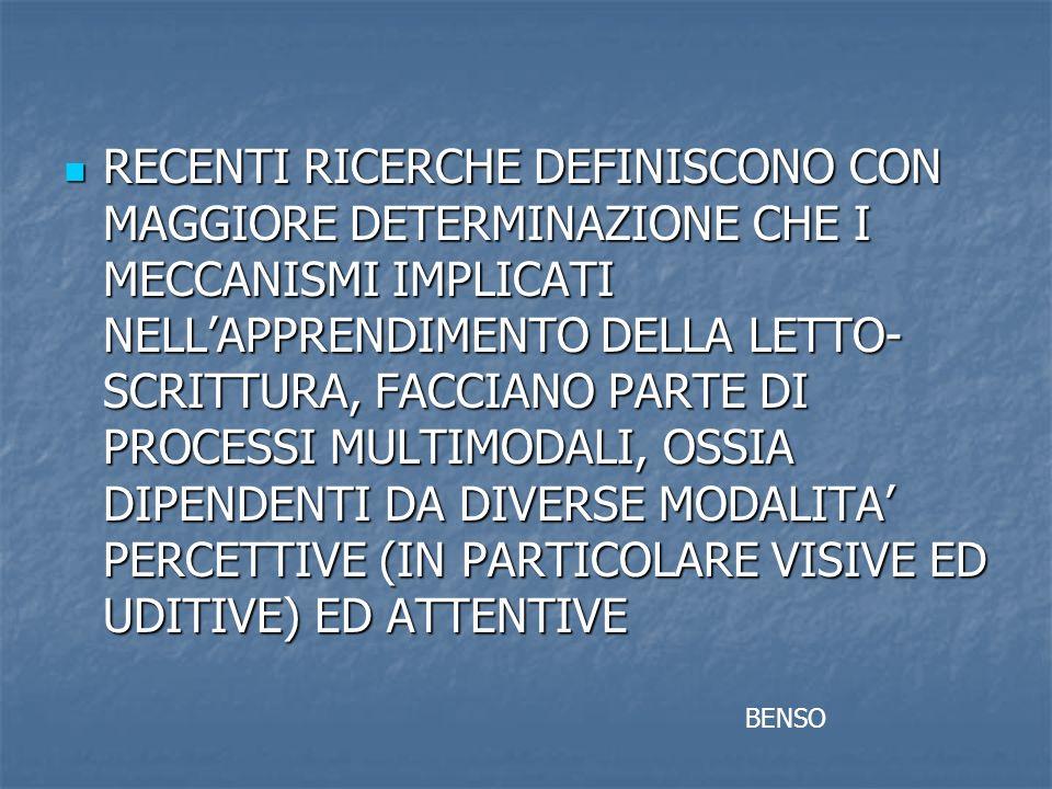 RECENTI RICERCHE DEFINISCONO CON MAGGIORE DETERMINAZIONE CHE I MECCANISMI IMPLICATI NELL'APPRENDIMENTO DELLA LETTO-SCRITTURA, FACCIANO PARTE DI PROCESSI MULTIMODALI, OSSIA DIPENDENTI DA DIVERSE MODALITA' PERCETTIVE (IN PARTICOLARE VISIVE ED UDITIVE) ED ATTENTIVE