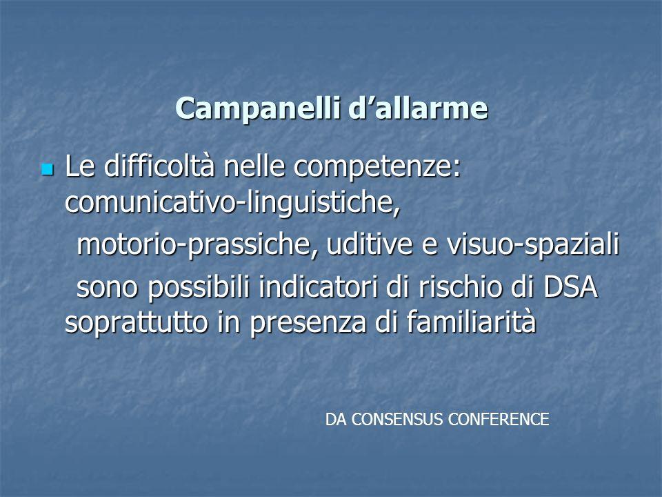 Le difficoltà nelle competenze: comunicativo-linguistiche,