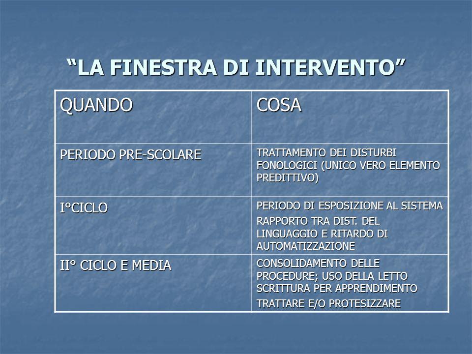LA FINESTRA DI INTERVENTO