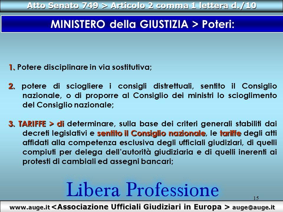 MINISTERO della GIUSTIZIA > Poteri: