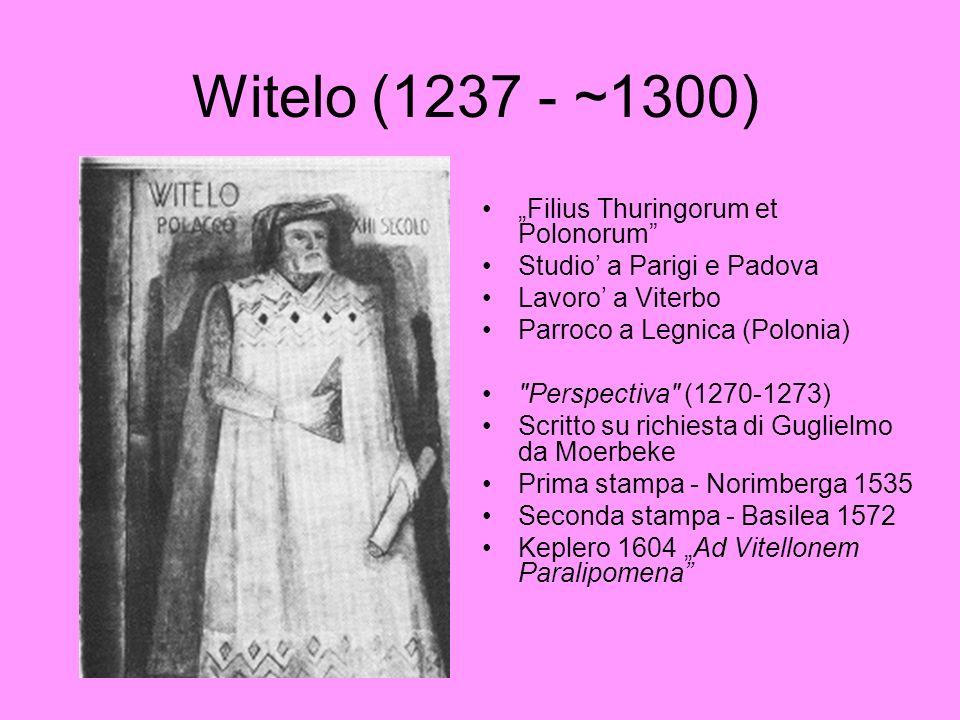 """Witelo (1237 - ~1300) """"Filius Thuringorum et Polonorum"""