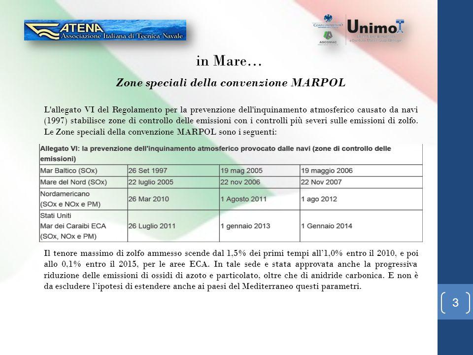 Zone speciali della convenzione MARPOL