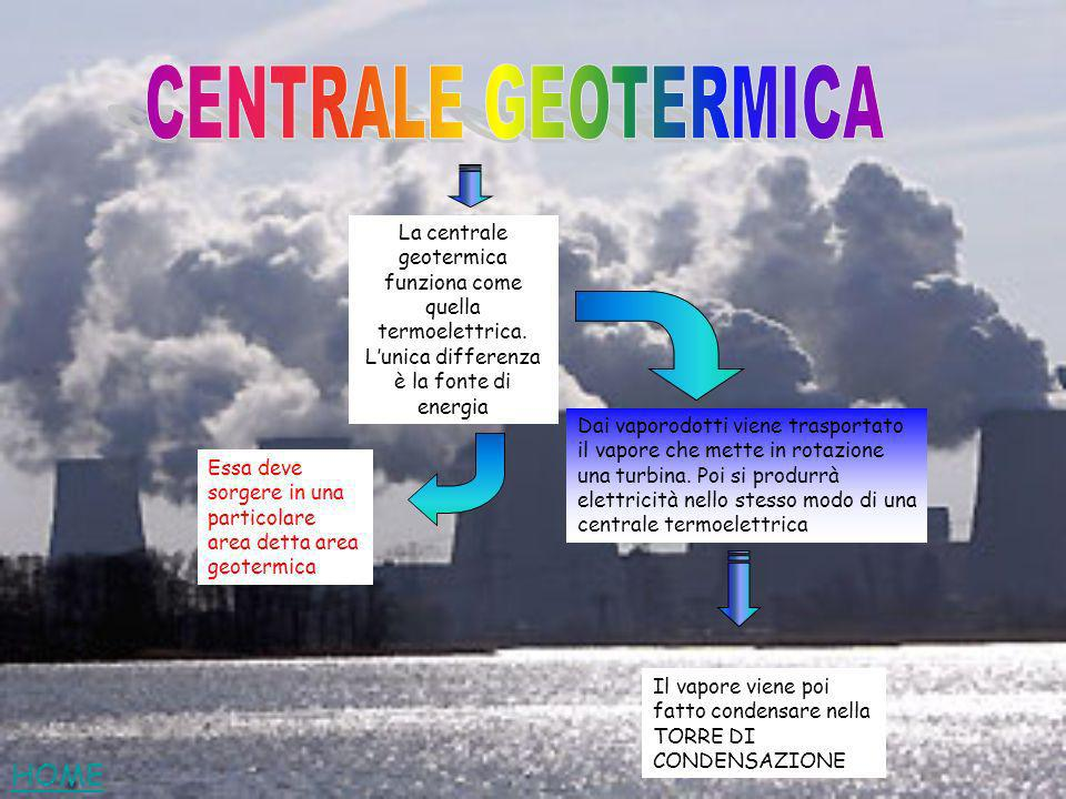 CENTRALE GEOTERMICA HOME