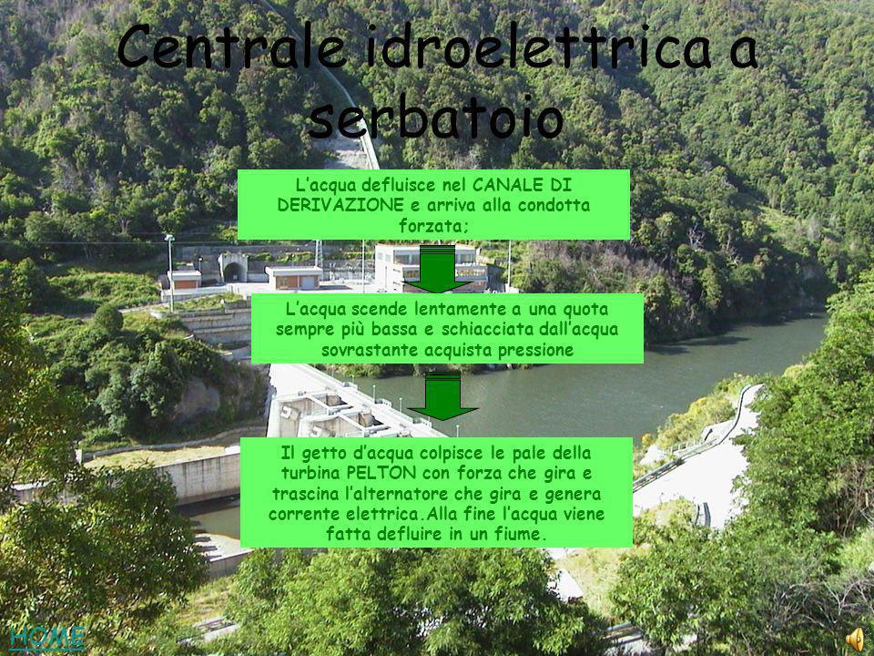 Centrale idroelettrica a serbatoio