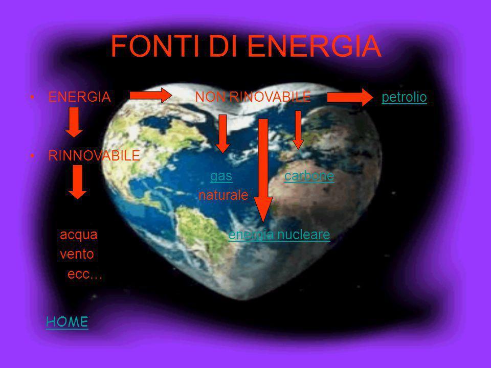 FONTI DI ENERGIA ENERGIA NON RINOVABILE petrolio RINNOVABILE