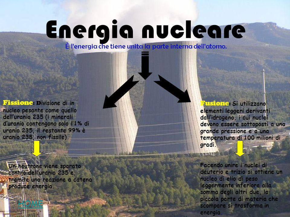 È l'energia che tiene unita la parte interna dell'atomo.