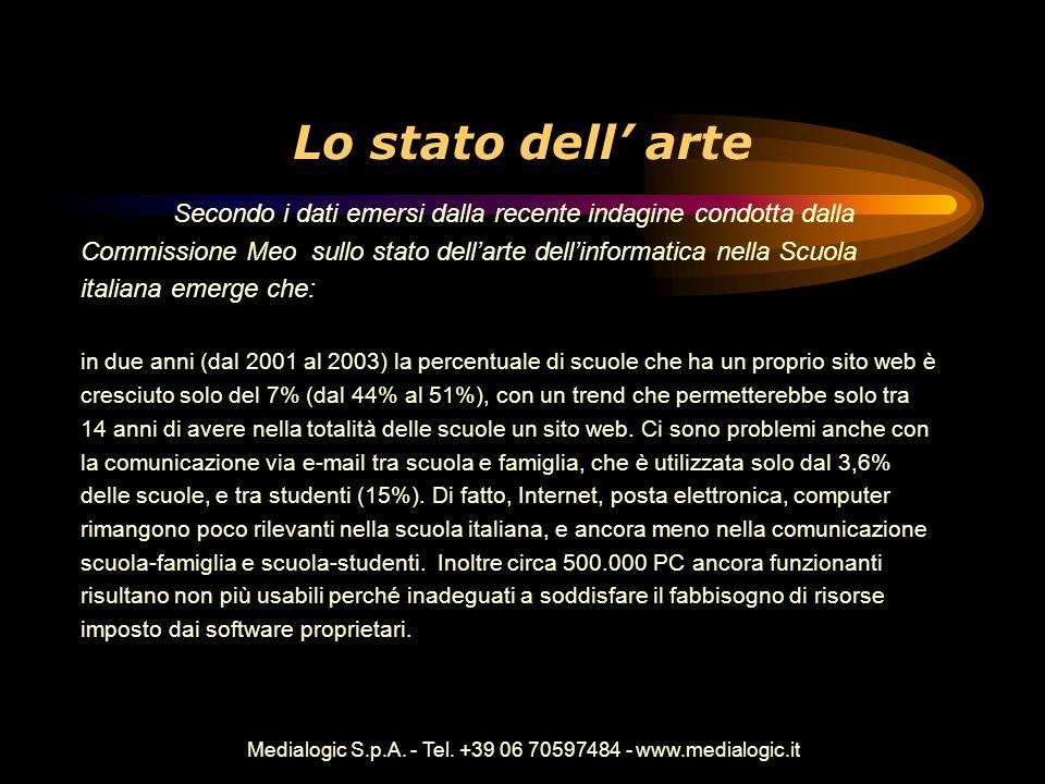 Lo stato dell' arte Secondo i dati emersi dalla recente indagine condotta dalla.
