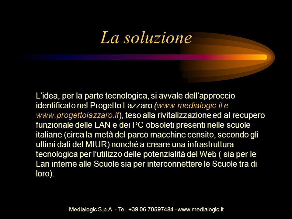 Medialogic S.p.A. - Tel. +39 06 70597484 - www.medialogic.it
