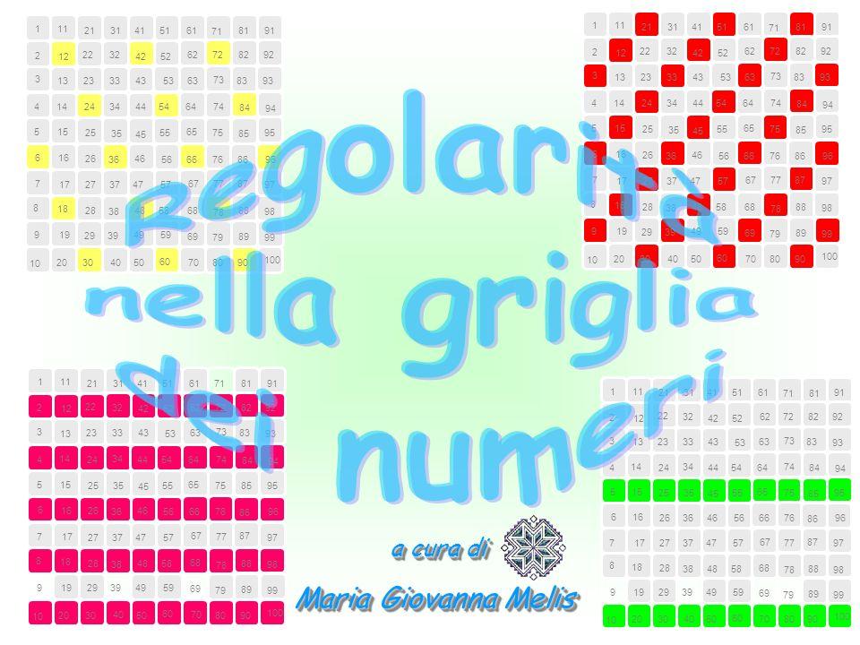 Regolarità nella griglia dei numeri
