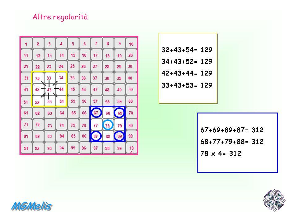 MGMelis Altre regolarità 32+43+54= 129 34+43+52= 129 42+43+44= 129