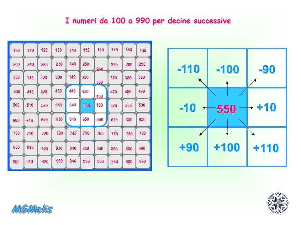 I numeri da 100 a 990 per decine successive