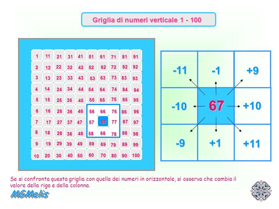 Griglia di numeri verticale 1 - 100