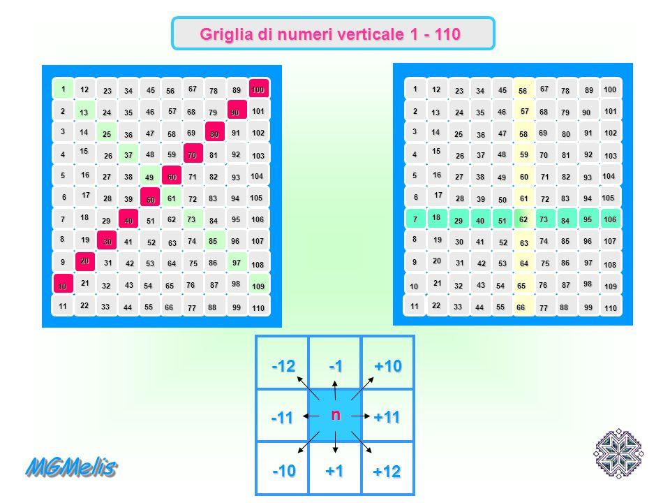 Griglia di numeri verticale 1 - 110