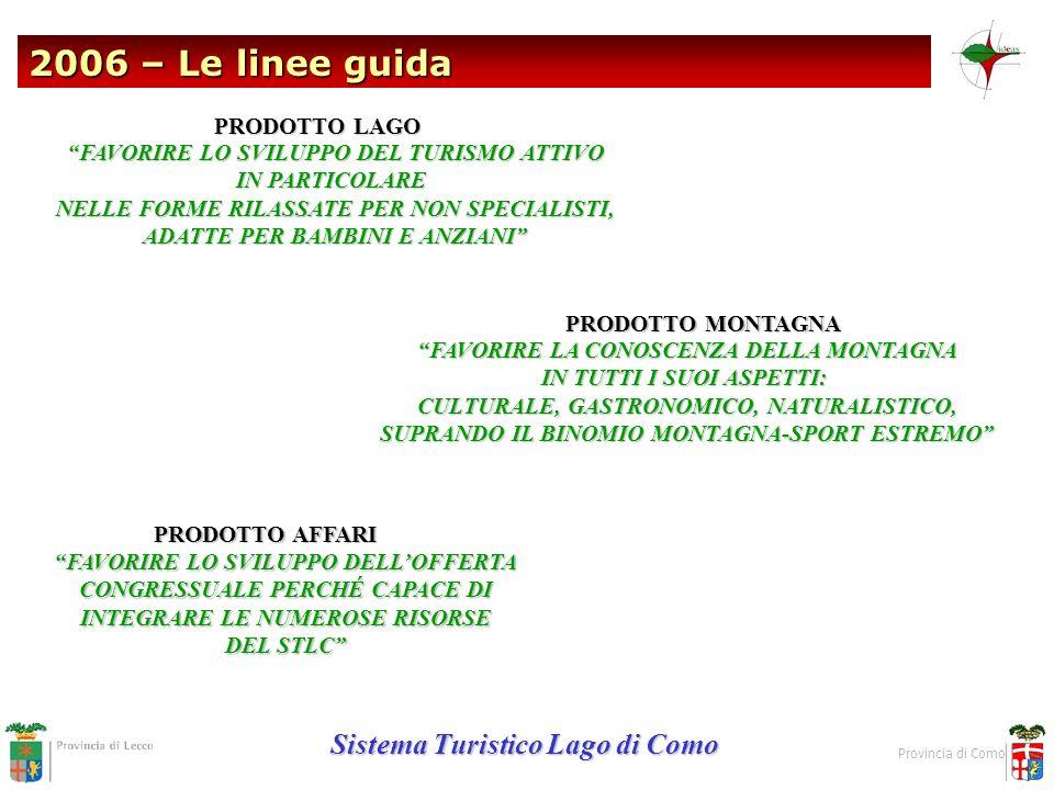 2006 – Le linee guida Sistema Turistico Lago di Como PRODOTTO LAGO