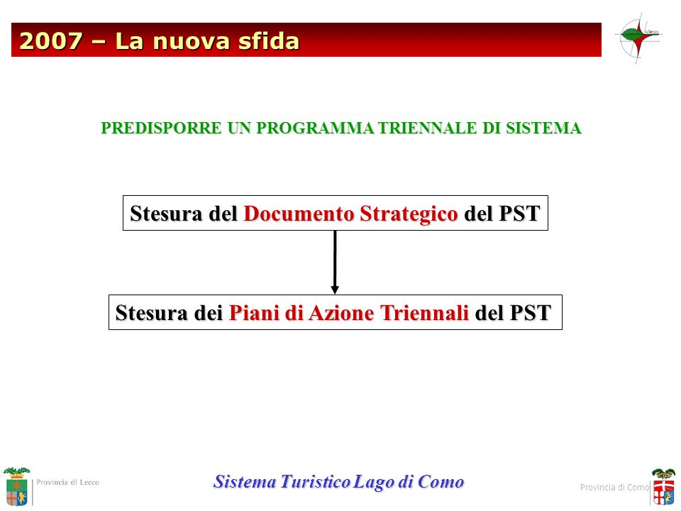 Stesura del Documento Strategico del PST