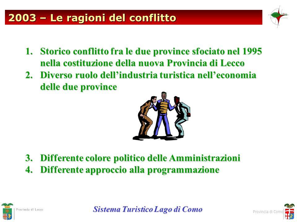 2003 – Le ragioni del conflitto